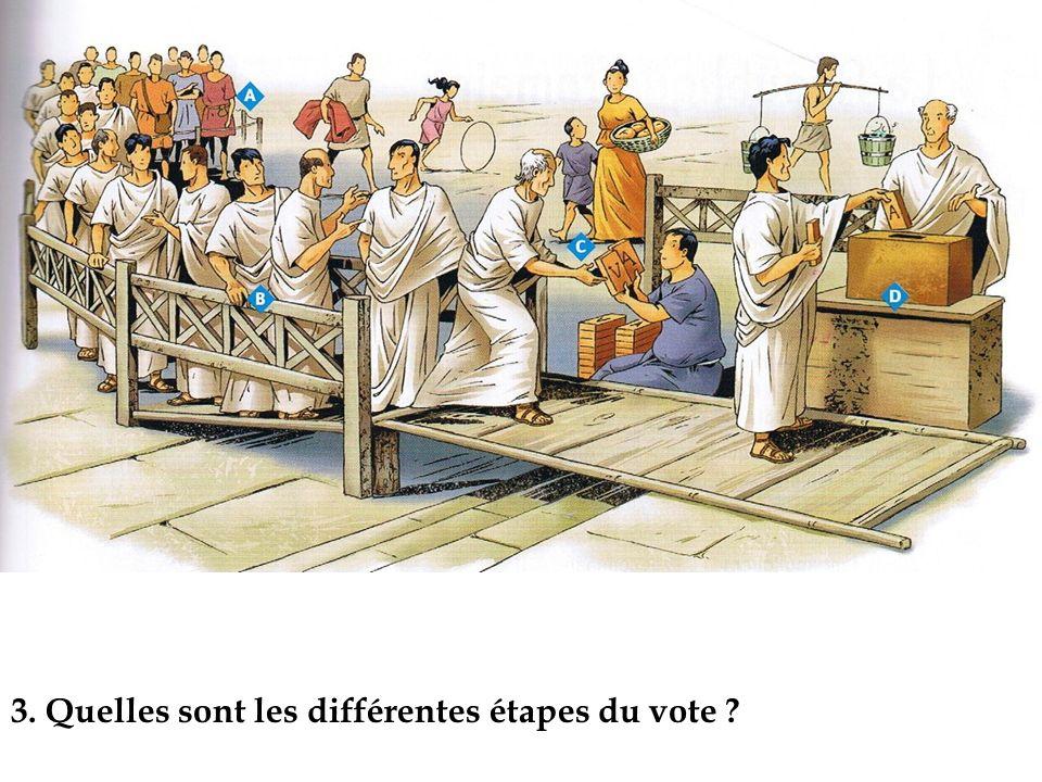 3. Quelles sont les différentes étapes du vote ?