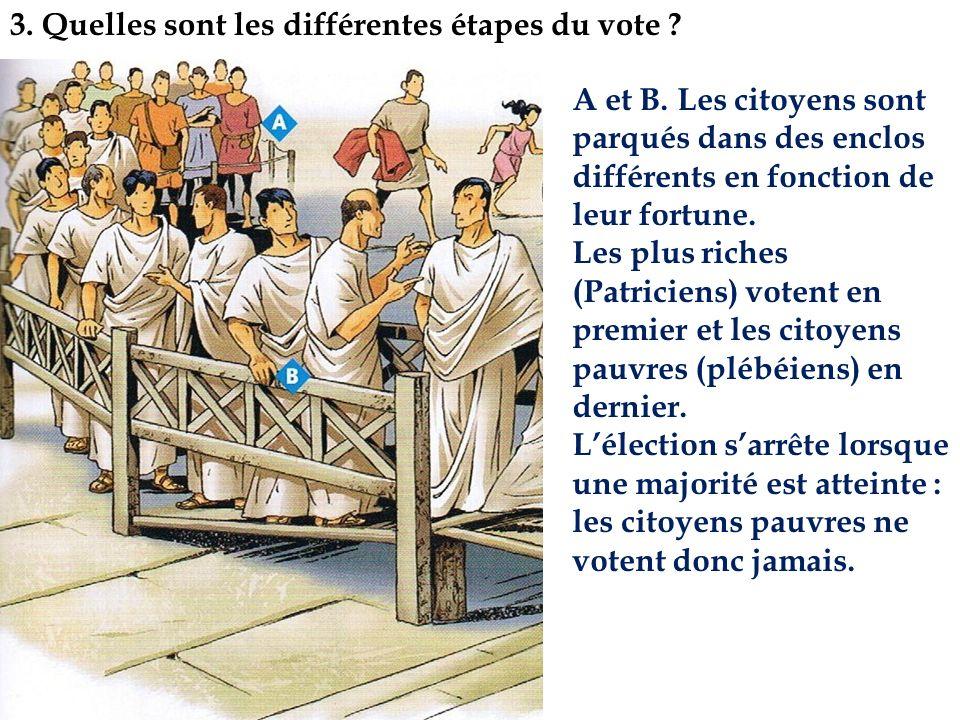 A et B. Les citoyens sont parqués dans des enclos différents en fonction de leur fortune. Les plus riches (Patriciens) votent en premier et les citoye