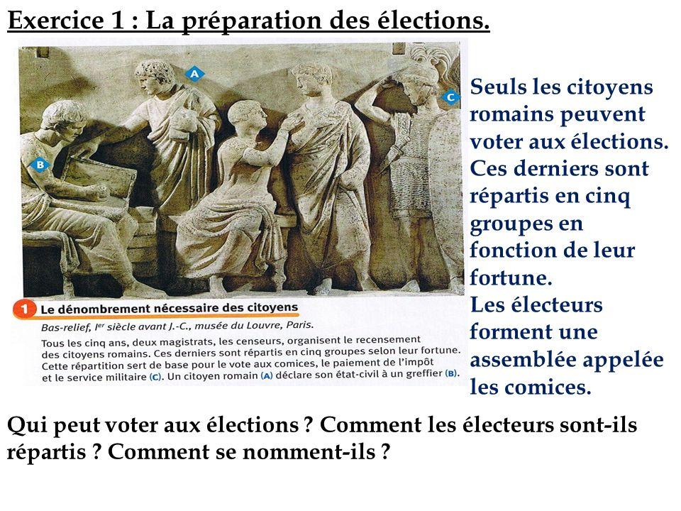 1.Quelles sont les conditions à remplir pour se présenter à une élection .
