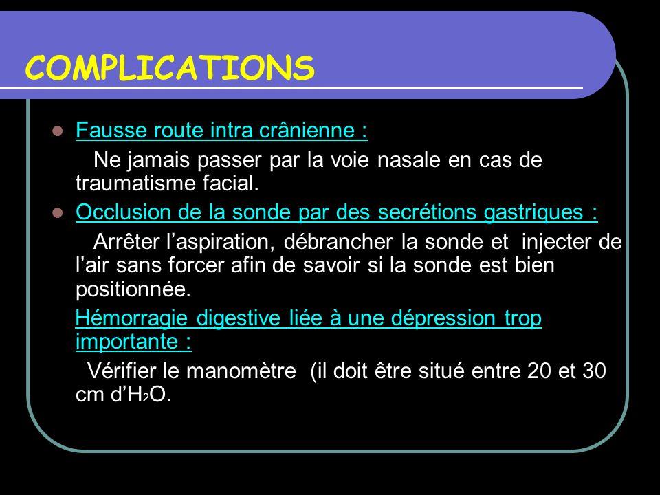 COMPLICATIONS Fausse route intra crânienne : Ne jamais passer par la voie nasale en cas de traumatisme facial. Occlusion de la sonde par des secrétion