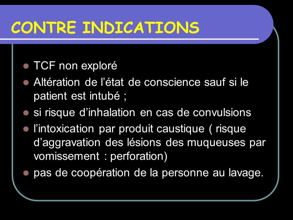 CONTRE INDICATIONS TCF non exploré Altération de létat de conscience sauf si le patient est intubé ; si risque dinhalation en cas de convulsions linto
