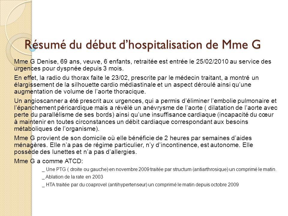 Résumé du début dhospitalisation de Mme G Mme G Denise, 69 ans, veuve, 6 enfants, retraitée est entrée le 25/02/2010 au service des urgences pour dyspnée depuis 3 mois.