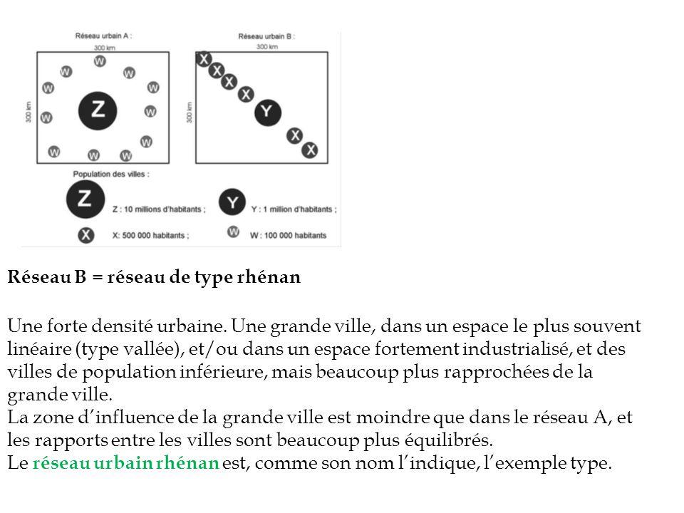 Réseau B = réseau de type rhénan Une forte densité urbaine. Une grande ville, dans un espace le plus souvent linéaire (type vallée), et/ou dans un esp