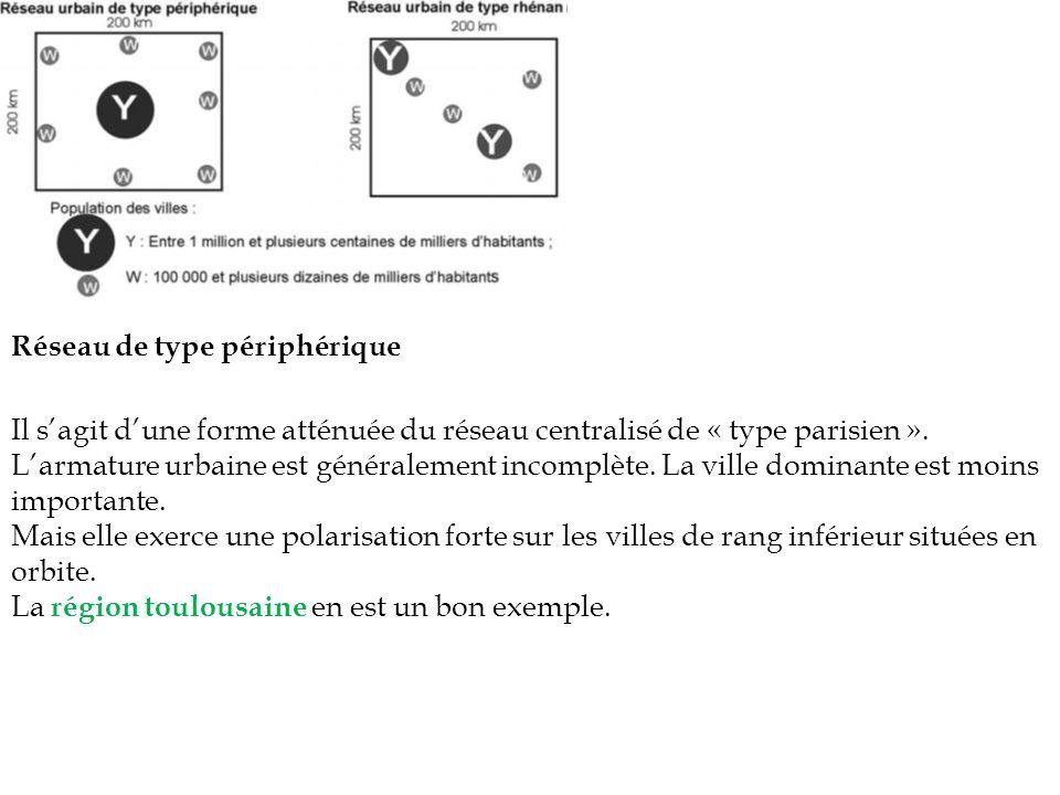 Réseau de type périphérique Il sagit dune forme atténuée du réseau centralisé de « type parisien ». Larmature urbaine est généralement incomplète. La