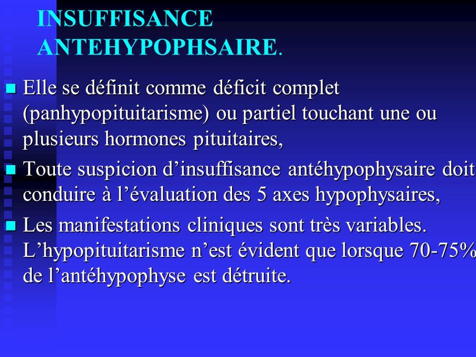 INSUFFISANCE ANTEHYPOPHSAIRE. Elle se définit comme déficit complet (panhypopituitarisme) ou partiel touchant une ou plusieurs hormones pituitaires, E