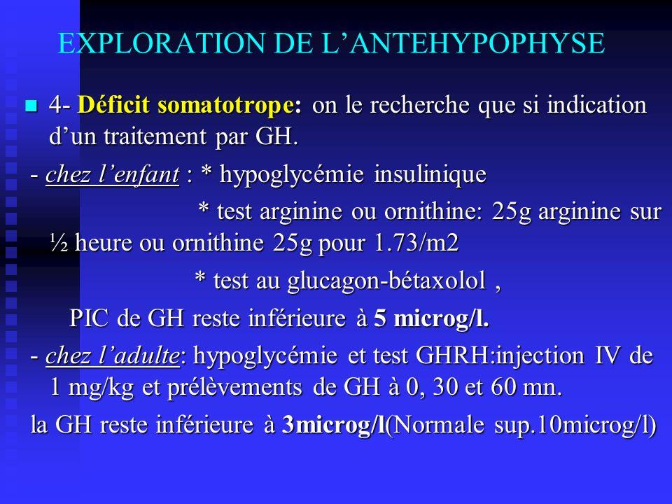 EXPLORATION DE LANTEHYPOPHYSE 4- Déficit somatotrope: on le recherche que si indication dun traitement par GH. 4- Déficit somatotrope: on le recherche