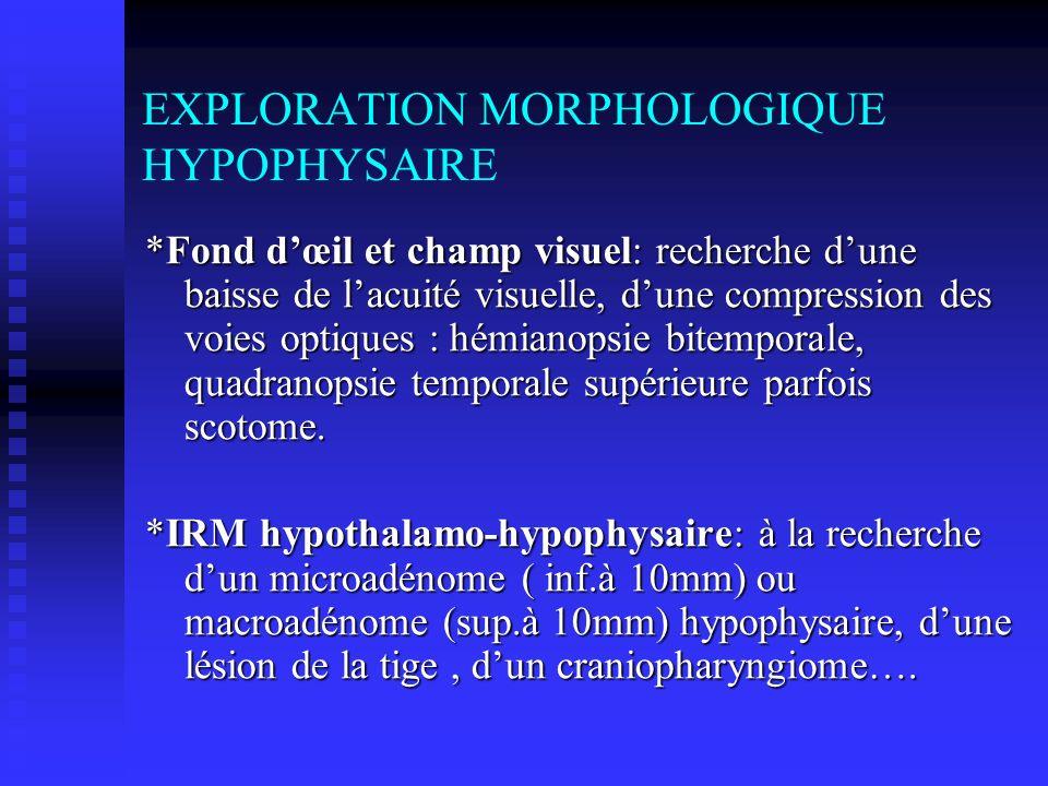 EXPLORATION MORPHOLOGIQUE HYPOPHYSAIRE *Fond dœil et champ visuel: recherche dune baisse de lacuité visuelle, dune compression des voies optiques : hé