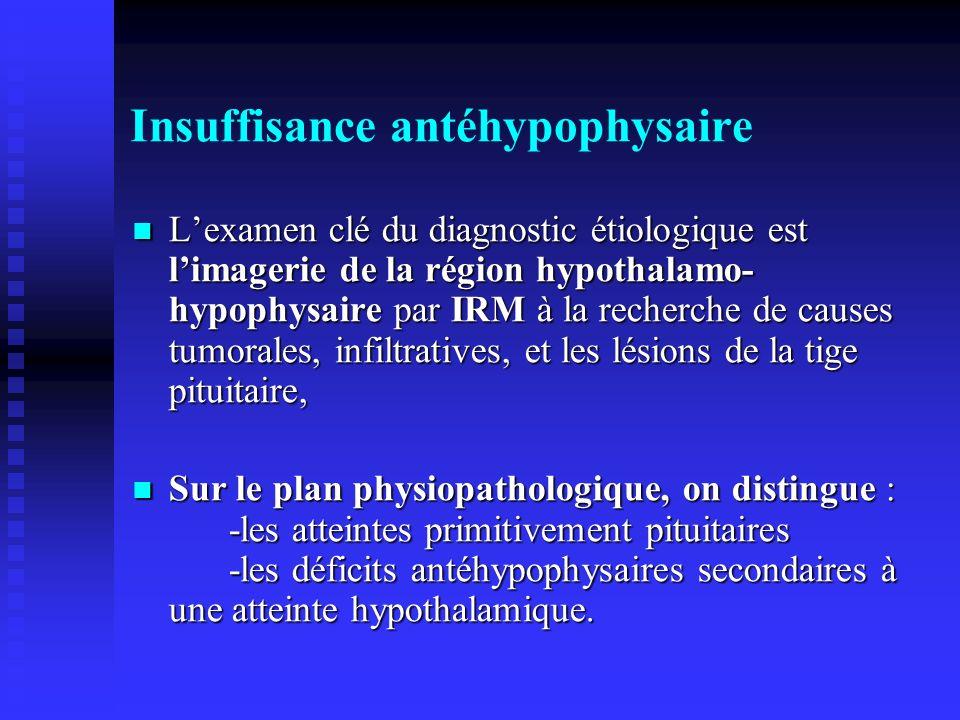 Insuffisance antéhypophysaire Lexamen clé du diagnostic étiologique est limagerie de la région hypothalamo- hypophysaire par IRM à la recherche de cau