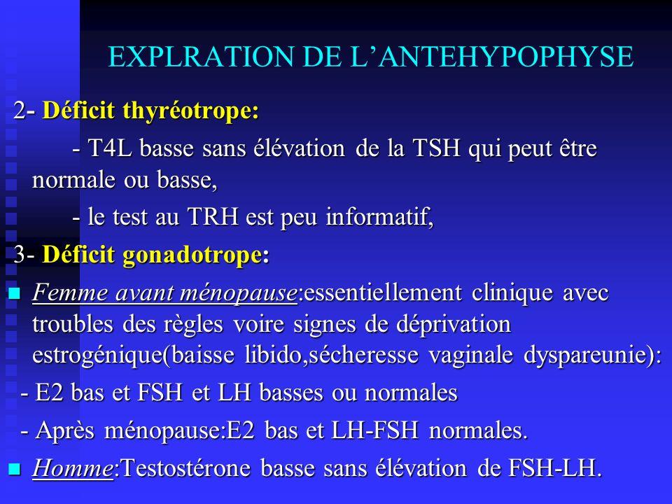 EXPLRATION DE LANTEHYPOPHYSE 2- Déficit thyréotrope: 2- Déficit thyréotrope: - T4L basse sans élévation de la TSH qui peut être normale ou basse, - T4
