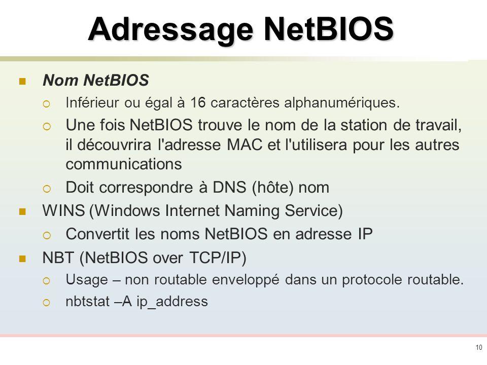 10 Adressage NetBIOS Nom NetBIOS Inférieur ou égal à 16 caractères alphanumériques. Une fois NetBIOS trouve le nom de la station de travail, il découv