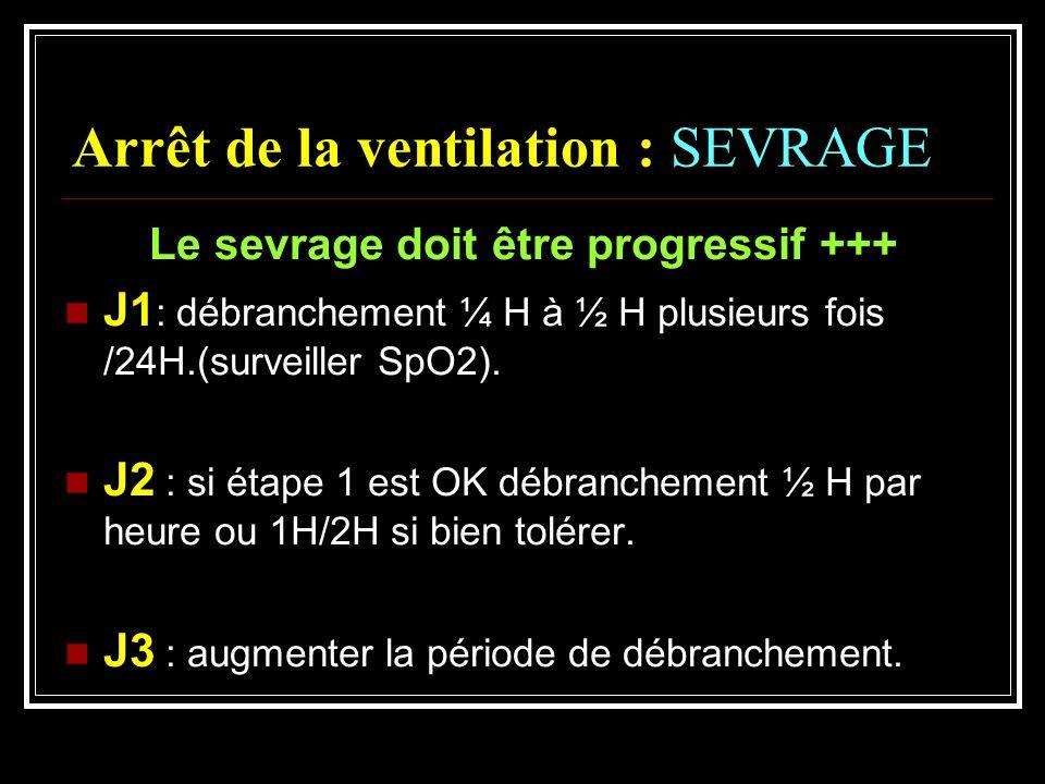 Arrêt de la ventilation : SEVRAGE Le sevrage doit être progressif +++ J1 : débranchement ¼ H à ½ H plusieurs fois /24H.(surveiller SpO2). J2 : si étap