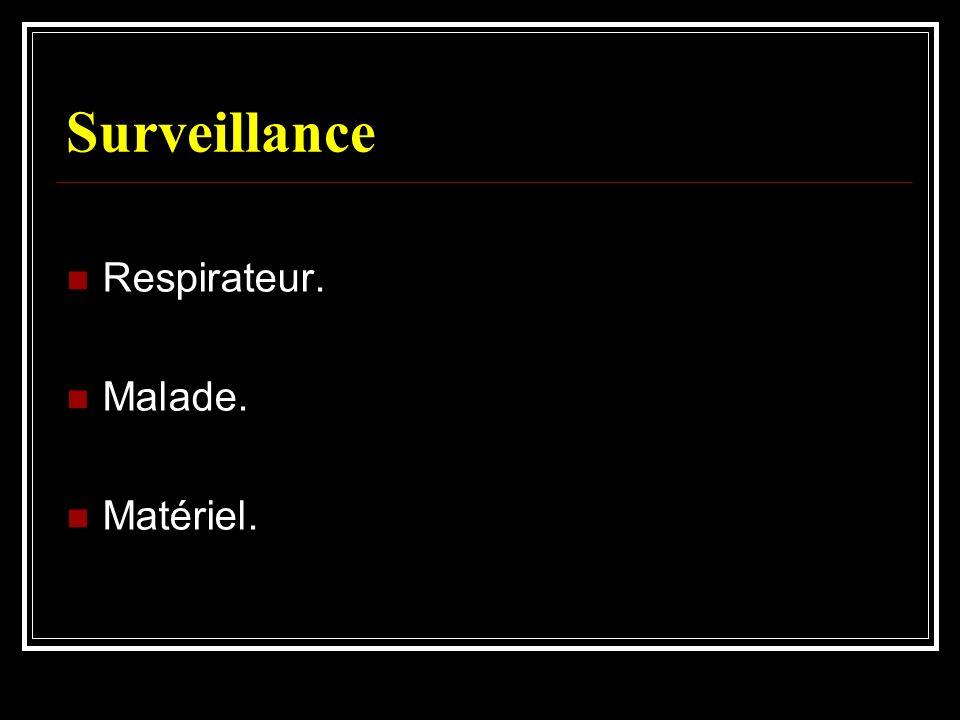 Surveillance Respirateur. Malade. Matériel.