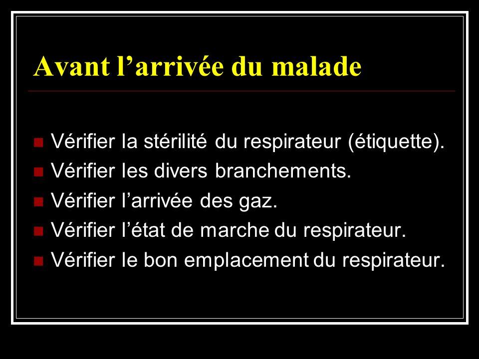 Avant larrivée du malade Vérifier la stérilité du respirateur (étiquette). Vérifier les divers branchements. Vérifier larrivée des gaz. Vérifier létat