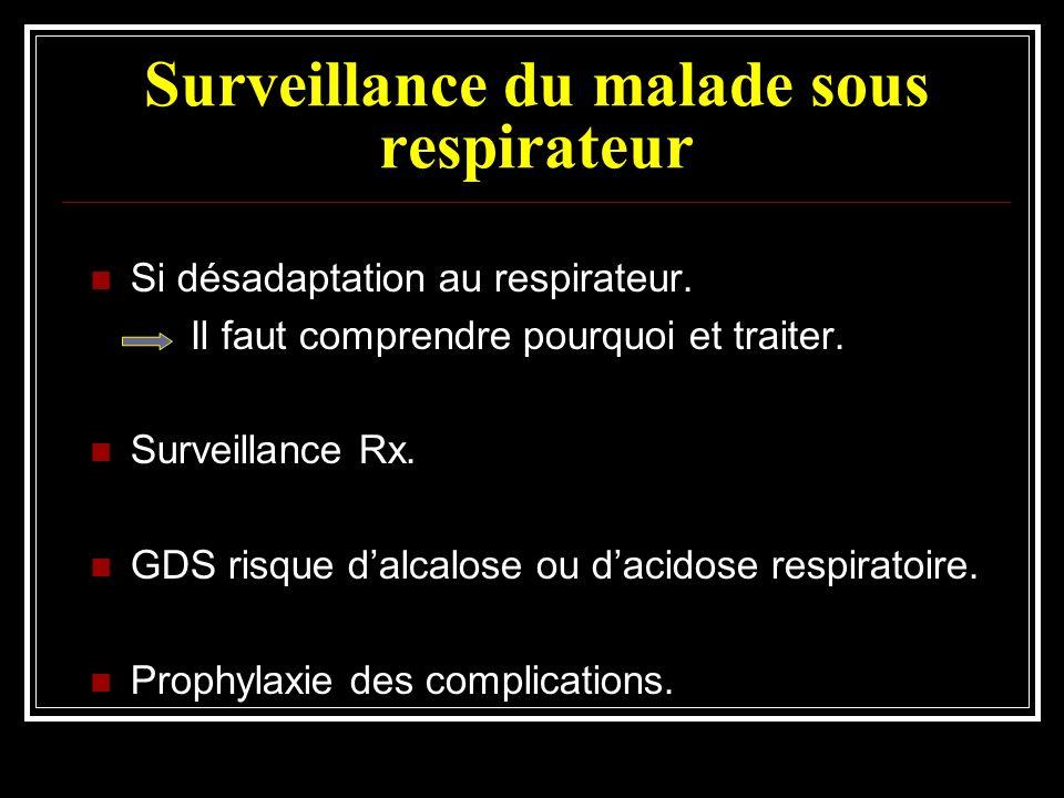 Surveillance du malade sous respirateur Si désadaptation au respirateur. Il faut comprendre pourquoi et traiter. Surveillance Rx. GDS risque dalcalose