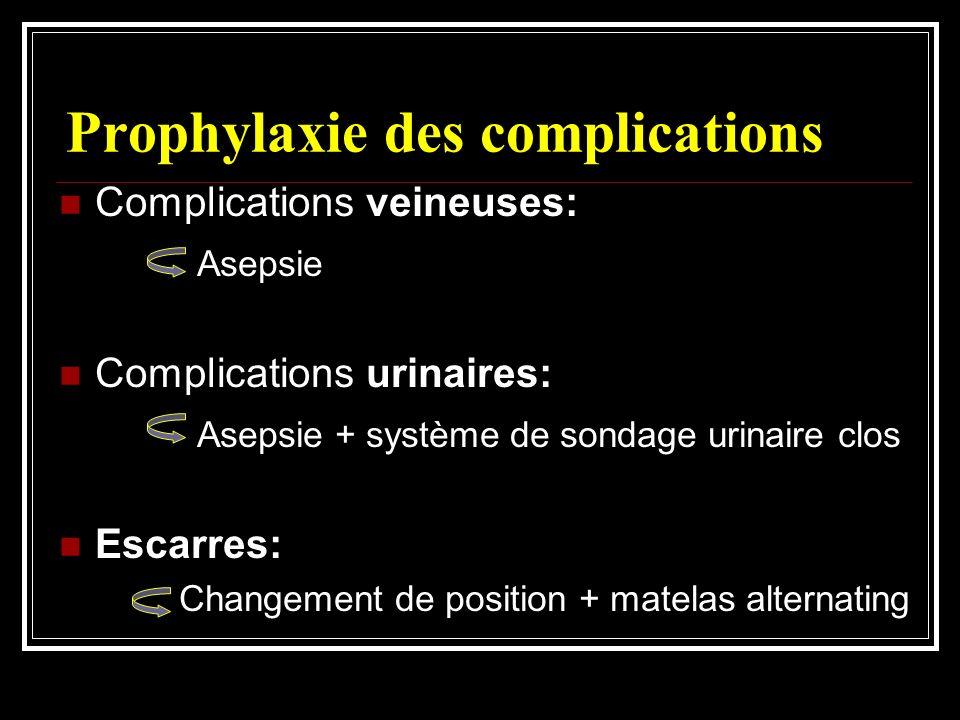 Prophylaxie des complications Complications veineuses: Asepsie Complications urinaires: Asepsie + système de sondage urinaire clos Escarres: Changemen