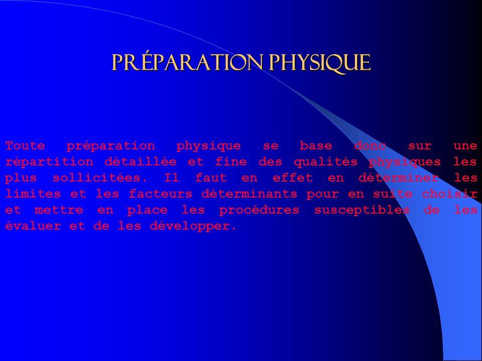 PRÉPARATION PHYSIQUE Toute préparation physique se base donc sur une répartition détaillée et fine des qualités physiques les plus sollicitées.