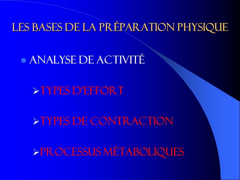 LES BASES DE LA PRÉPARATION PHYSIQUE ANALYSE DE ACTIVITÉ TYPES dEffort TYPES DE CONTRACTION PROCESSUS MéTABOLIQUEs