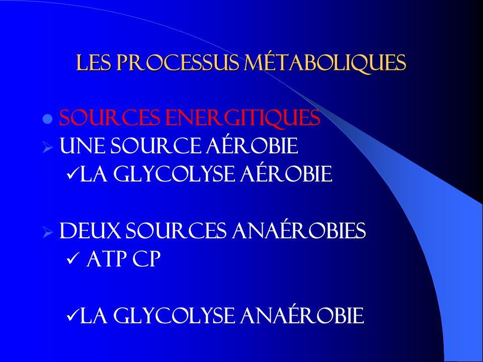 Les processus métaboliques SOURCES ENERGITIQUES Une source aérobie La glycolyse aérobie Deux sources anaérobies ATP CP La glycolyse anaérobie