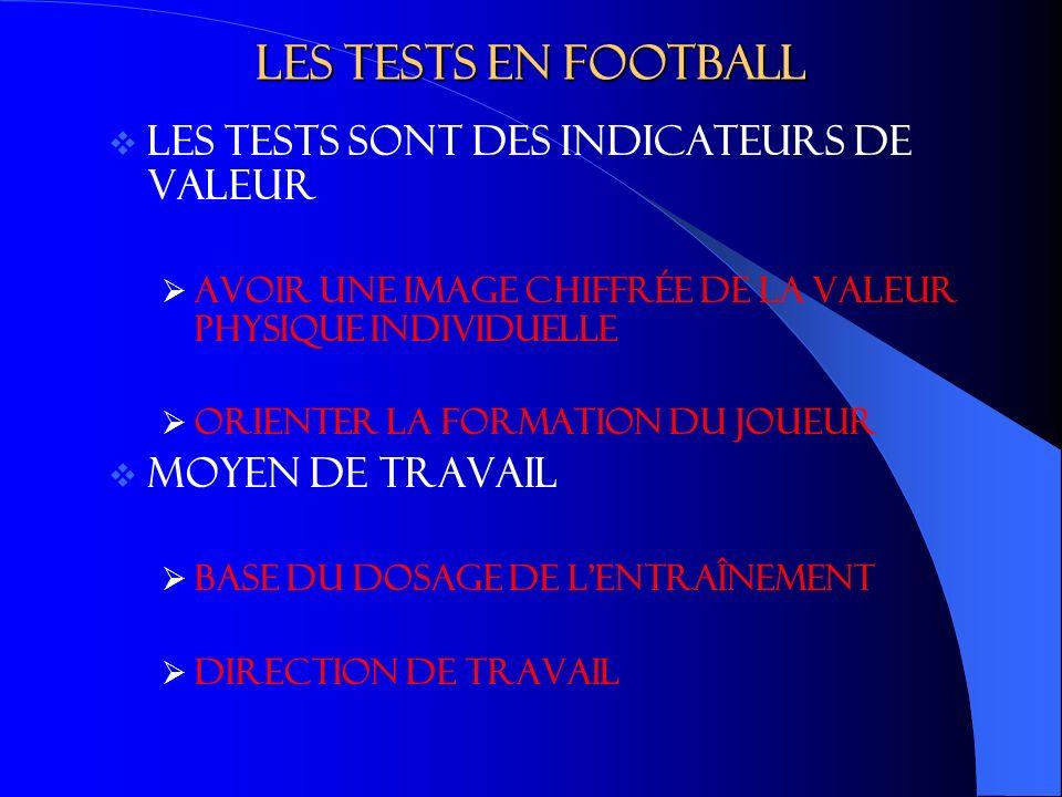 Les tests en football Les tests sont des indicateurs de valeur Avoir une image chiffrée de la valeur physique individuelle Orienter la formation du joueur Moyen de travail Base du dosage de lentraînement Direction de travail