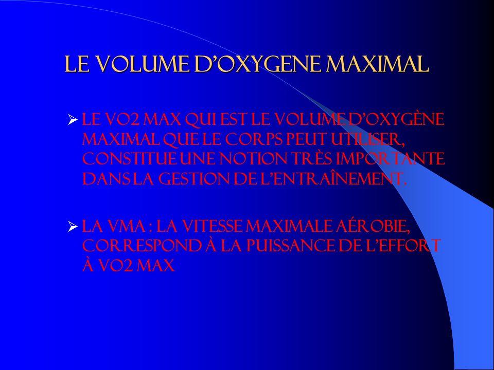 Le volume doxygene maximal le VO2 max qui est le volume d oxygène maximal que le corps peut utiliser, constitue une notion très importante dans la gestion de l entraînement.