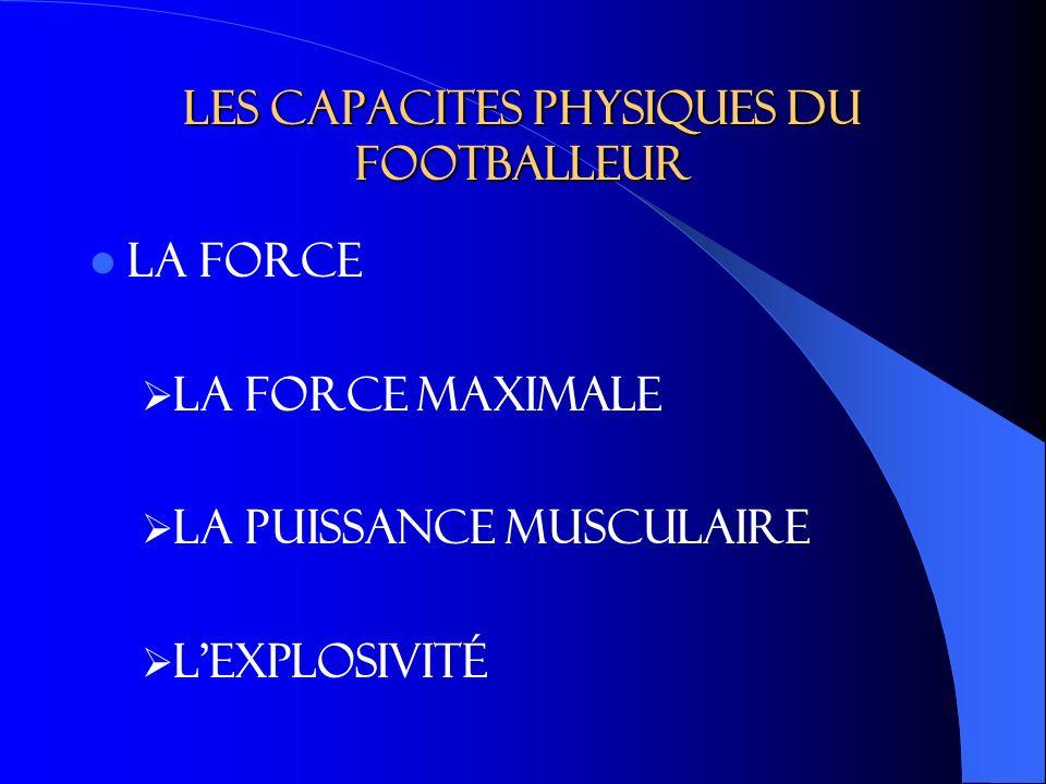 Les capacites physiques du footballeur LA FORCE La force maximale La puissance musculaire Lexplosivité
