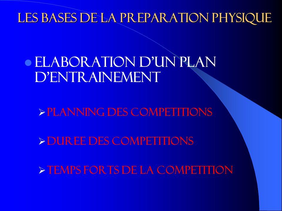 LES BASES DE LA PREPARATION PHYSIQUE ELABORATION DUN PLAN DENTRAINEMENT PLANNING DES COMPETITIONS DUREE DES COMPETITIONS TEMPS FORTS DE LA COMPETITION