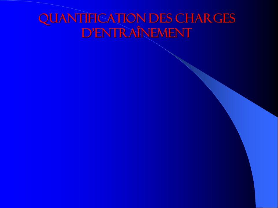Quantification des charges dentraînement