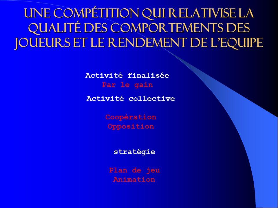 Une compétition qui relativise la QUALITÉ des comportements des joueurs et le rendement de lEquipe stratégie Plan de jeu Animation Activité finalisée Par le gain Activité collective Coopération Opposition
