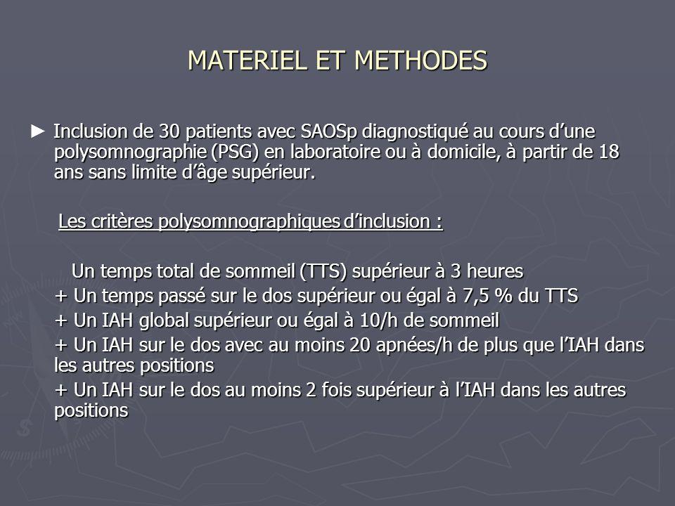 MATERIEL ET METHODES Inclusion de 30 patients avec SAOSp diagnostiqué au cours dune polysomnographie (PSG) en laboratoire ou à domicile, à partir de 1