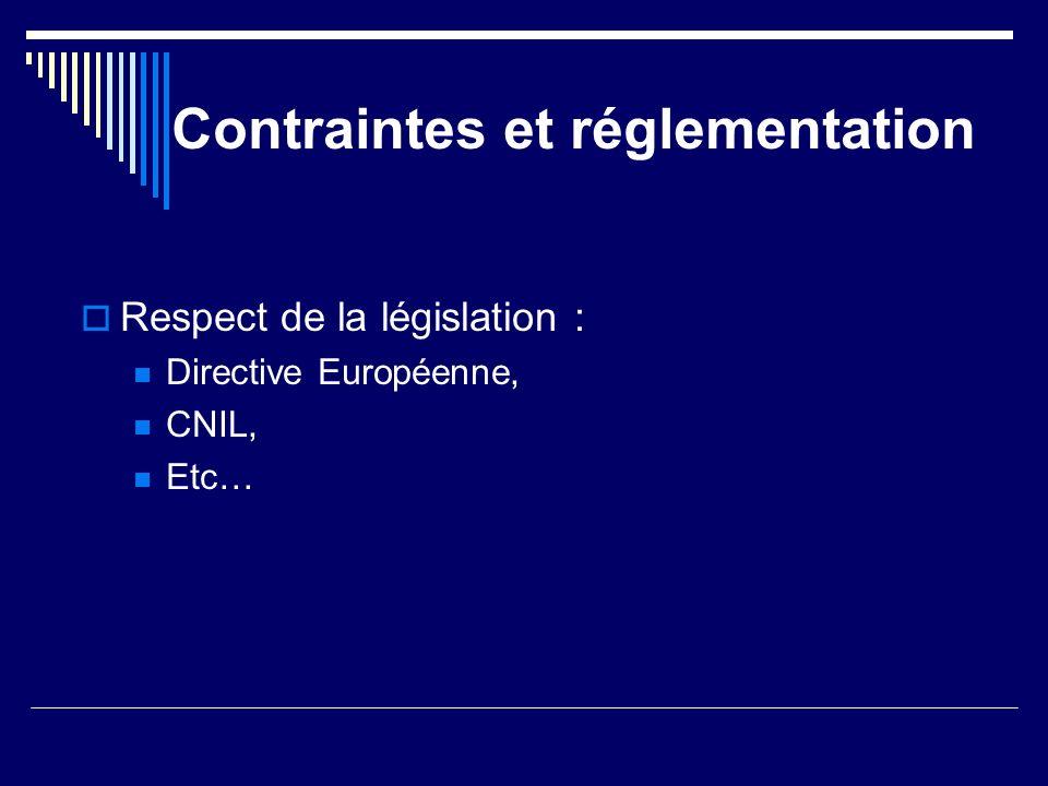 Contraintes et réglementation Respect de la législation : Directive Européenne, CNIL, Etc…