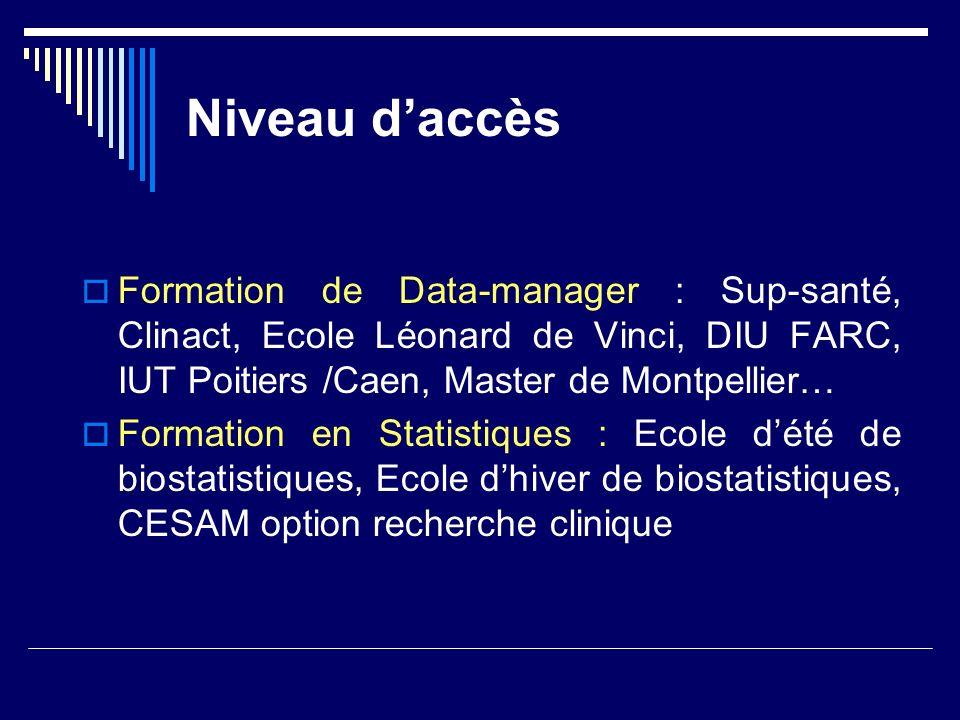 Niveau daccès Formation de Data-manager : Sup-santé, Clinact, Ecole Léonard de Vinci, DIU FARC, IUT Poitiers /Caen, Master de Montpellier… Formation en Statistiques : Ecole dété de biostatistiques, Ecole dhiver de biostatistiques, CESAM option recherche clinique