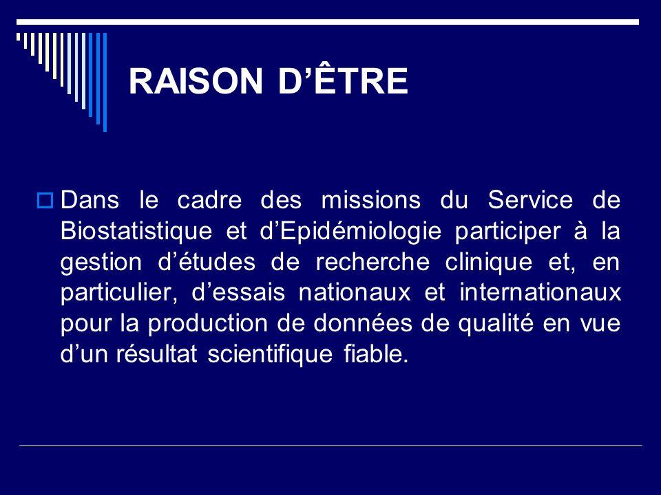 RAISON DÊTRE Dans le cadre des missions du Service de Biostatistique et dEpidémiologie participer à la gestion détudes de recherche clinique et, en particulier, dessais nationaux et internationaux pour la production de données de qualité en vue dun résultat scientifique fiable.