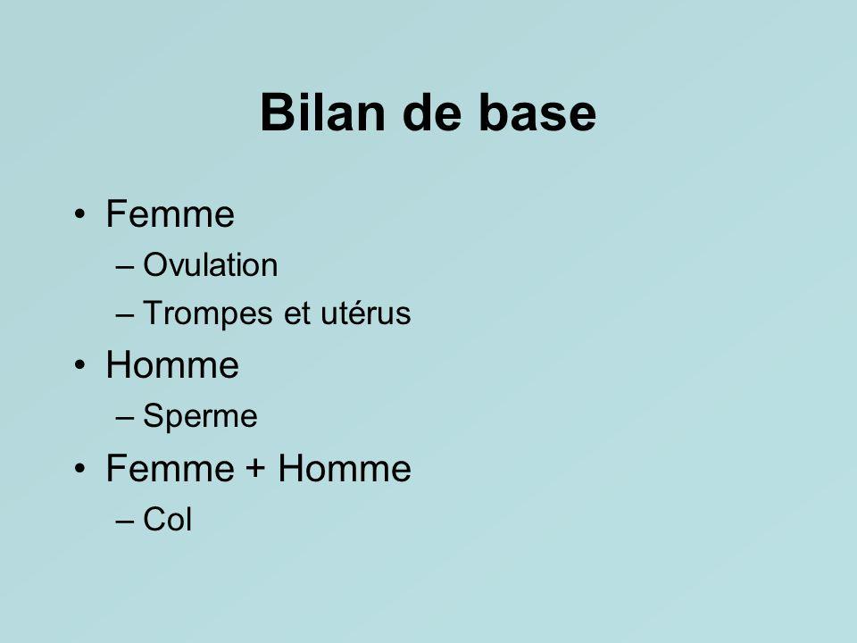Bilan de base Femme –Ovulation –Trompes et utérus Homme –Sperme Femme + Homme –Col