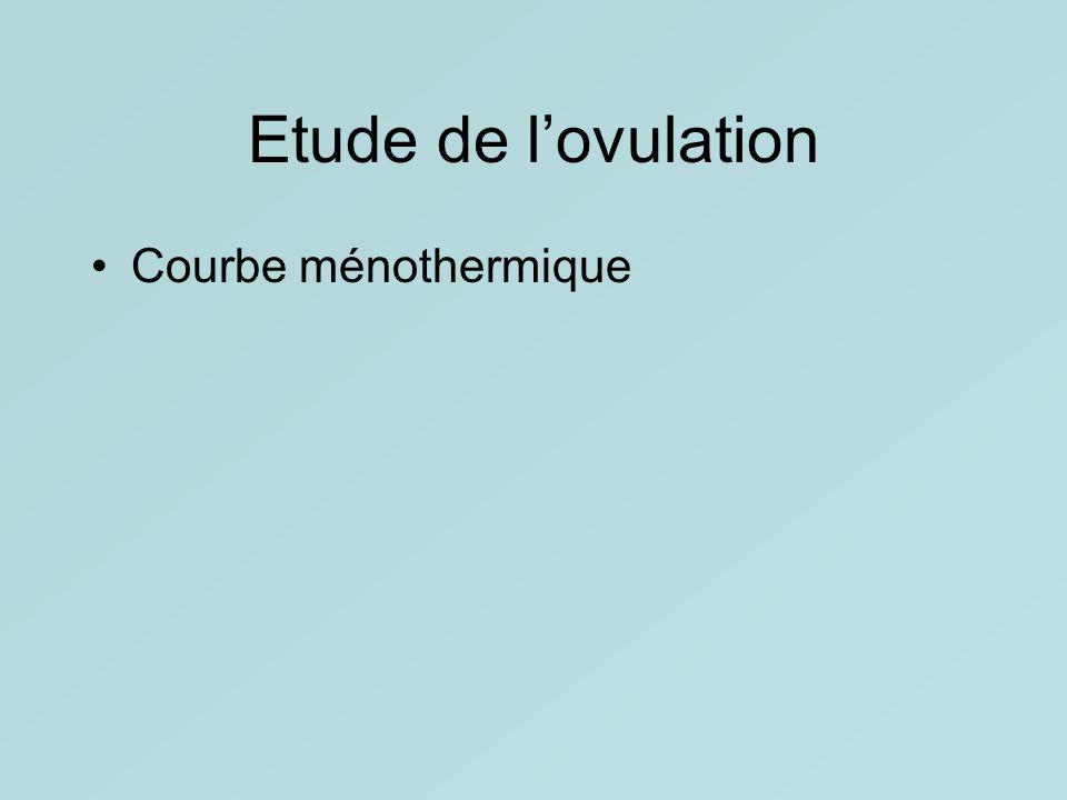 Etude de lovulation Courbe ménothermique