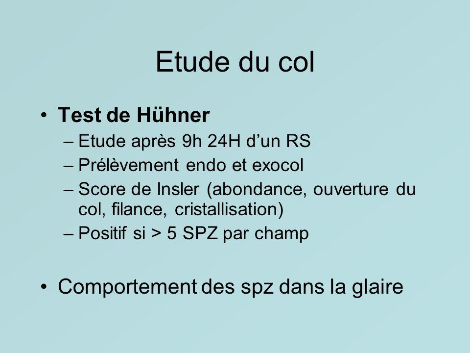 Etude du col Test de Hühner –Etude après 9h 24H dun RS –Prélèvement endo et exocol –Score de Insler (abondance, ouverture du col, filance, cristallisa