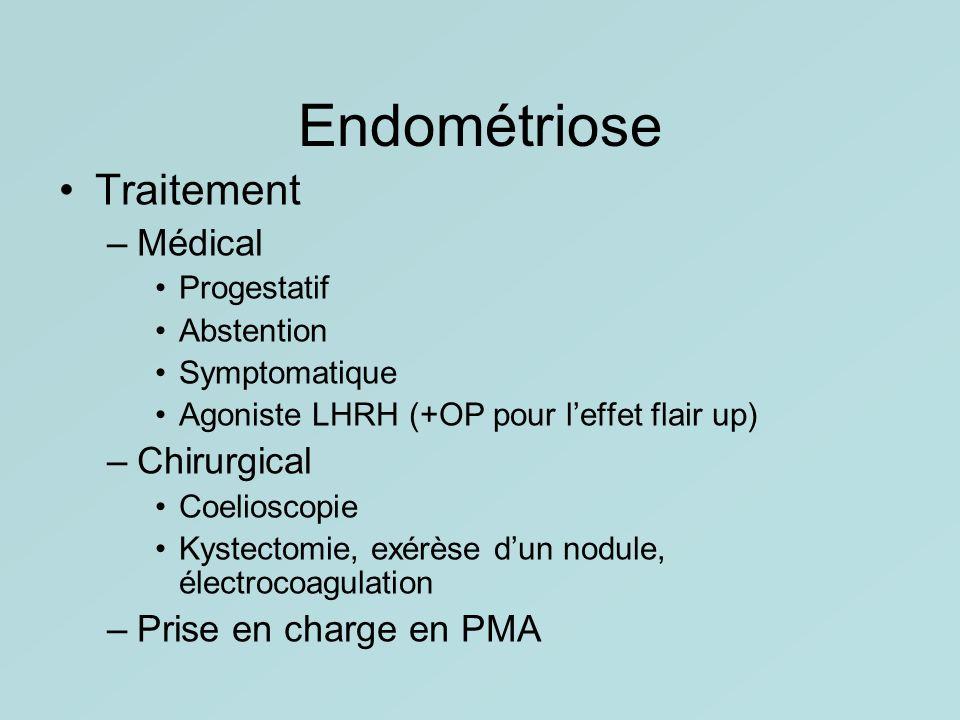 Endométriose Traitement –Médical Progestatif Abstention Symptomatique Agoniste LHRH (+OP pour leffet flair up) –Chirurgical Coelioscopie Kystectomie,