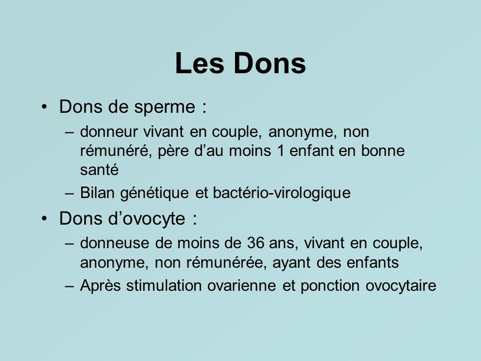Les Dons Dons de sperme : –donneur vivant en couple, anonyme, non rémunéré, père dau moins 1 enfant en bonne santé –Bilan génétique et bactério-virolo