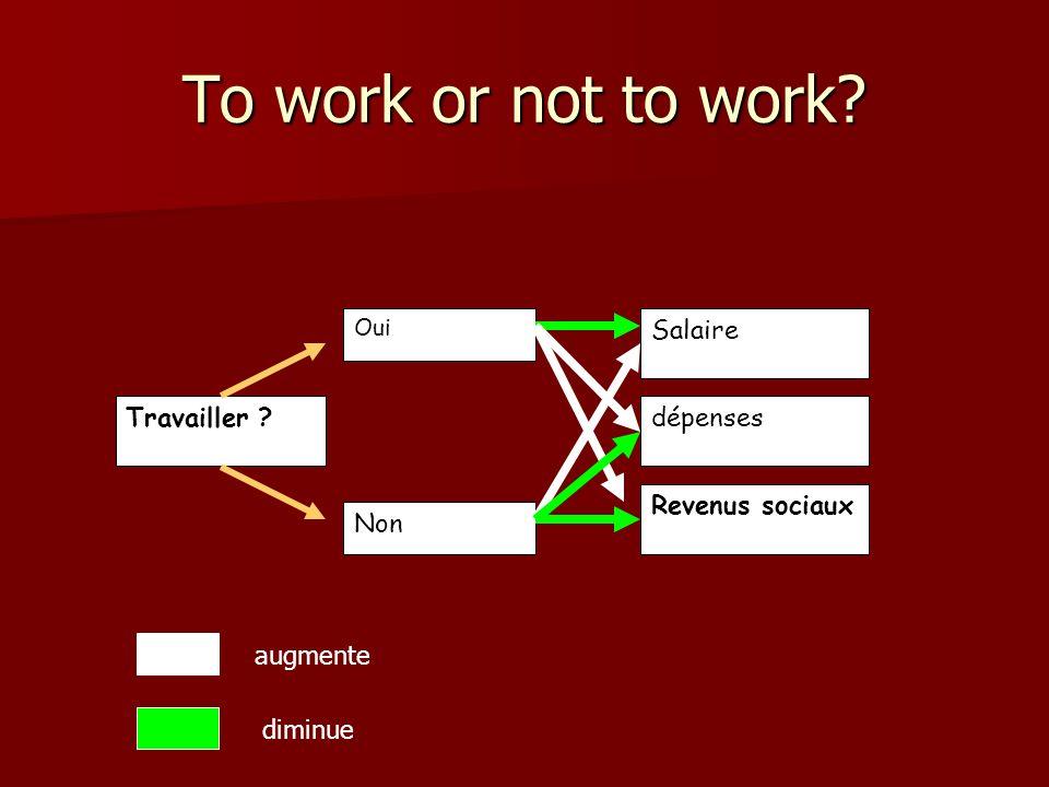 To work or not to work? Oui Non Salaire dépenses Revenus sociaux Travailler ? augmente diminue