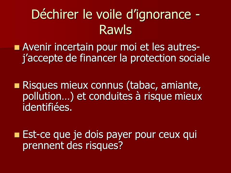Déchirer le voile dignorance - Rawls Avenir incertain pour moi et les autres- jaccepte de financer la protection sociale Avenir incertain pour moi et