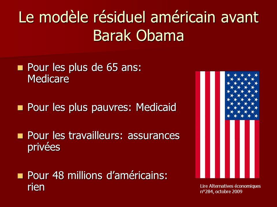 Le modèle résiduel américain avant Barak Obama Pour les plus de 65 ans: Medicare Pour les plus de 65 ans: Medicare Pour les plus pauvres: Medicaid Pou