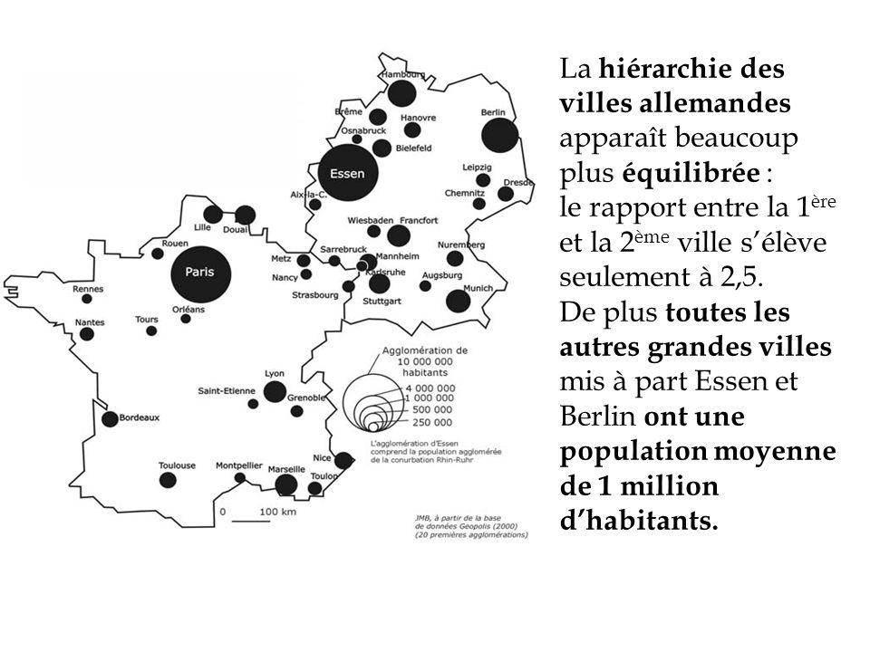 La hiérarchie des villes allemandes apparaît beaucoup plus équilibrée : le rapport entre la 1 ère et la 2 ème ville sélève seulement à 2,5. De plus to
