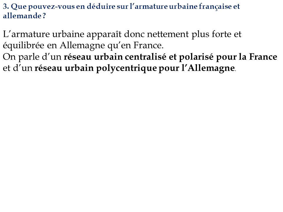3. Que pouvez-vous en déduire sur larmature urbaine française et allemande ? Larmature urbaine apparaît donc nettement plus forte et équilibrée en All