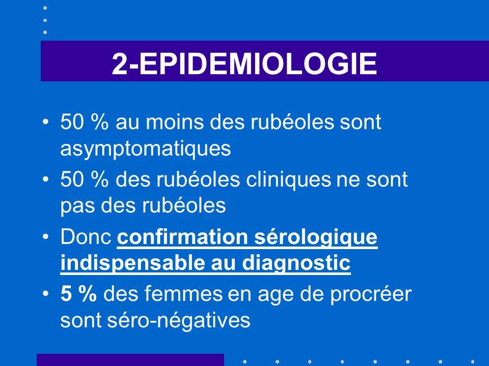 2-EPIDEMIOLOGIE 50 % au moins des rubéoles sont asymptomatiques 50 % des rubéoles cliniques ne sont pas des rubéoles Donc confirmation sérologique ind