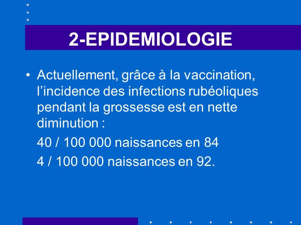 2-EPIDEMIOLOGIE Actuellement, grâce à la vaccination, lincidence des infections rubéoliques pendant la grossesse est en nette diminution : 40 / 100 00