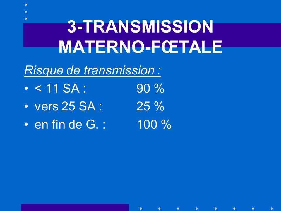 3-TRANSMISSION MATERNO-FŒTALE Risque de transmission : < 11 SA : 90 % vers 25 SA : 25 % en fin de G. : 100 %