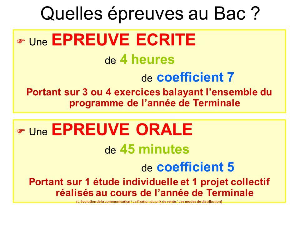 Quelles épreuves au Bac ? Une EPREUVE ECRITE de 4 heures de coefficient 7 Portant sur 3 ou 4 exercices balayant lensemble du programme de lannée de Te
