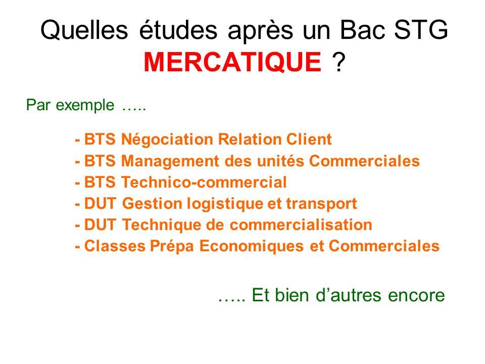 Quelles études après un Bac STG MERCATIQUE ? ….. Et bien dautres encore - BTS Négociation Relation Client - BTS Management des unités Commerciales - B