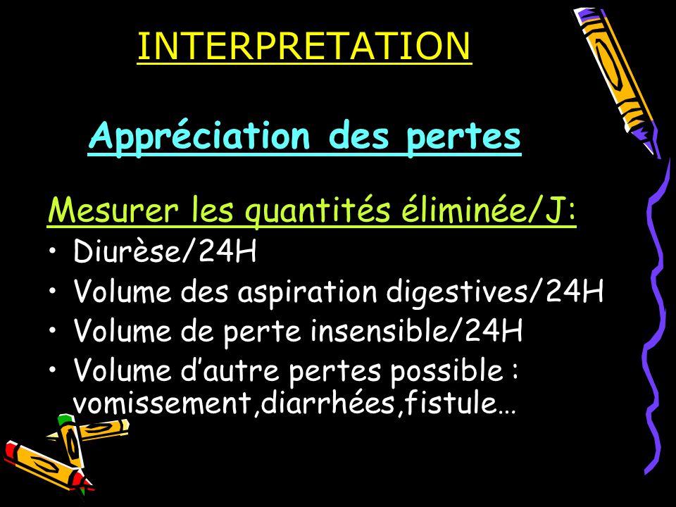 INTERPRETATION Appréciation des pertes Mesurer les quantités éliminée/J: Diurèse/24H Volume des aspiration digestives/24H Volume de perte insensible/2