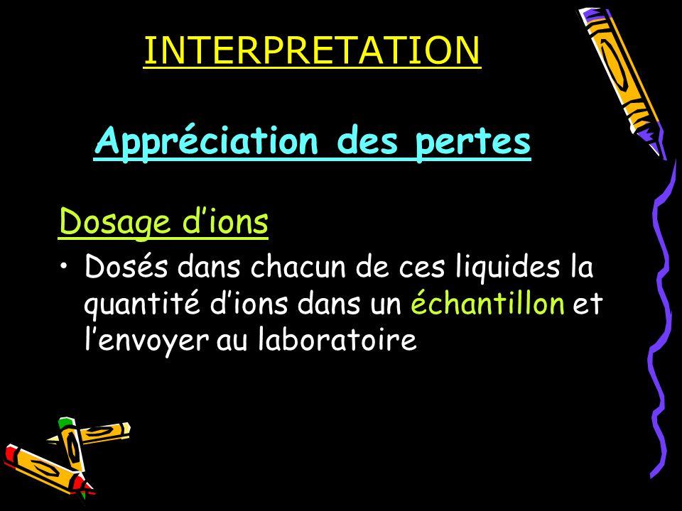 INTERPRETATION Appréciation des pertes Dosage dions Dosés dans chacun de ces liquides la quantité dions dans un échantillon et lenvoyer au laboratoire