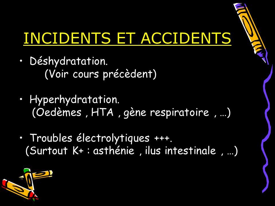 INCIDENTS ET ACCIDENTS Déshydratation. (Voir cours précèdent) Hyperhydratation. (Oedèmes, HTA, gène respiratoire, …) Troubles électrolytiques +++. (Su